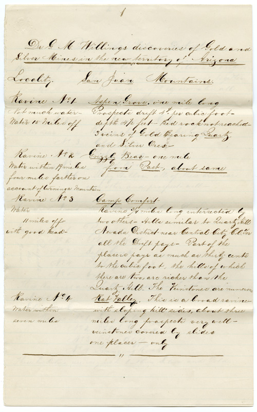 [CONTEMPORARY COPY OF A MANUSCRIPT LETTER FROM GEORGE M. WILLING TO THE EDITOR OF THE UNITED STATES RAILROAD AND MINING REGISTER, DESCRIBING EXPLORATIONS IN ARIZONA AND PROPOSING A MINING COMPANY TO EXPLOIT THE GOLD AND SILVER OF THE REGION]. Arizona Mining, George M. Willing.