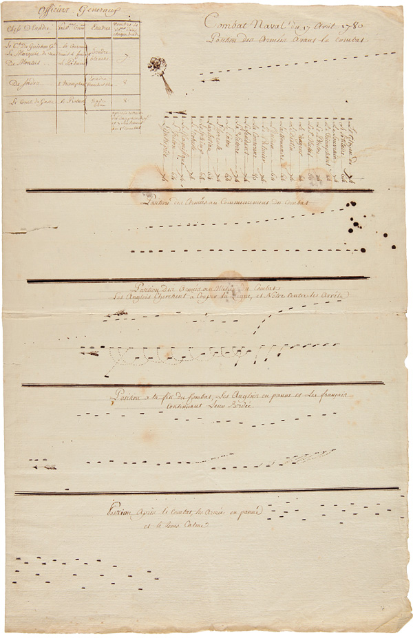 [TWO MANUSCRIPT CHARTS DEPICTING THE STAGES OF ANGLO-FRENCH NAVAL ENGAGEMENTS AROUND MARTINIQUE DURING THE AMERICAN REVOLUTION, ON APRIL 17 AND MAY 19, 1780, FROM THE PAPERS OF THE MARQUIS DE CHASTELLUX]. American Revolution, François-Jean de Chastellux.