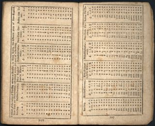 MILLS AND HICKS'S BRITISH AND AMERICAN REGISTER, WITH AN ALMANACK FOR THE YEAR 1774; BEING THE SECOND AFTER BISSEXTILE OR LEAP YEAR. CALCULATED FOR THE USE OF ALL THE NEW-ENGLAND PROVINCES.